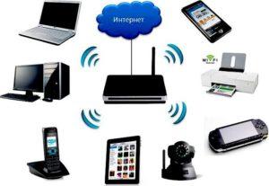 wifi роутер, какой роутер для дома лучше